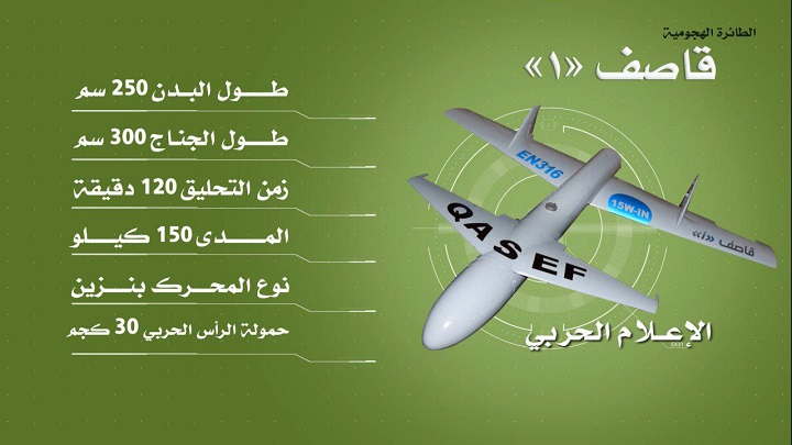 Photo of قوات صنعاء الجوية تستهدف معسكرا للتحالف في مأرب
