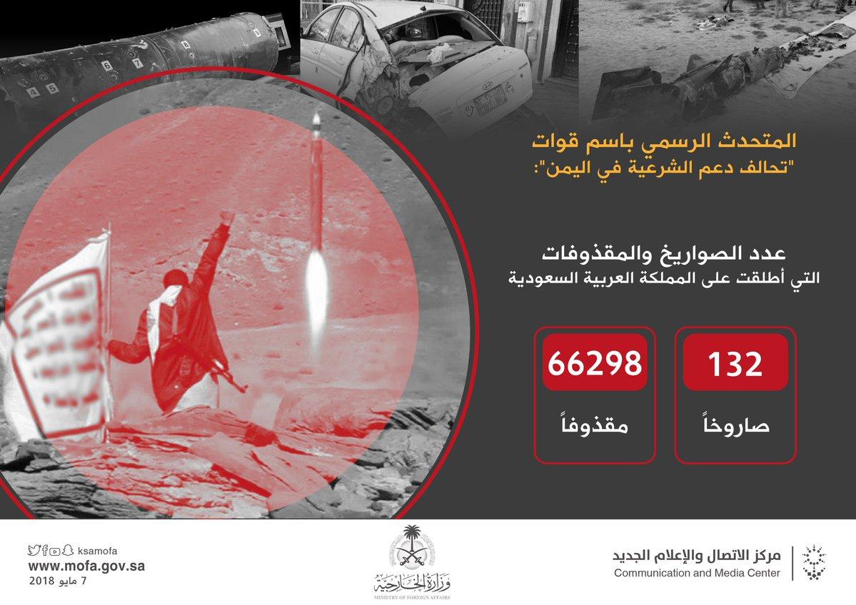 """Photo of رسمياً.. السعودية تعترف بإطلاق قوات صنعاء 132 صاروخا و66298 مقذوفة على أرضيها """"إنفوغرافيك"""""""